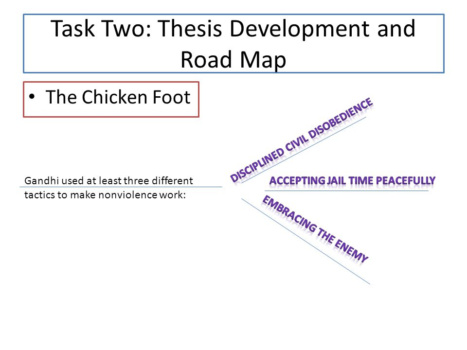 Task Two: Thesis Development and Road Map