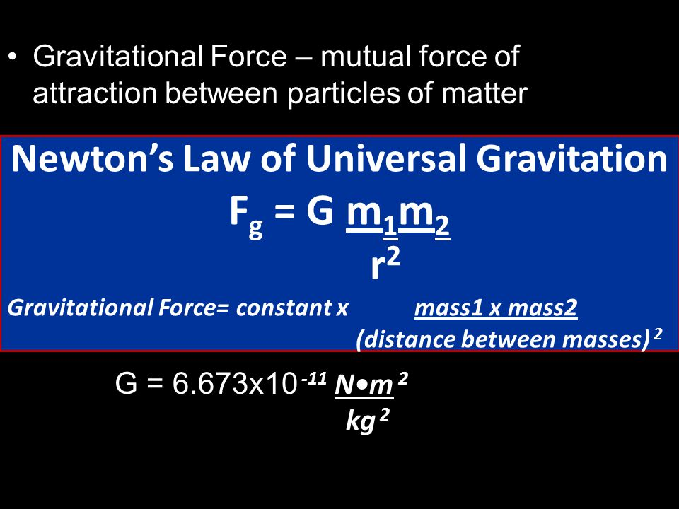 Newton's Law of Universal Gravitation (distance between masses) 2