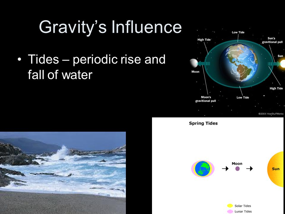 Gravity's Influence Tides – periodic rise and fall of water
