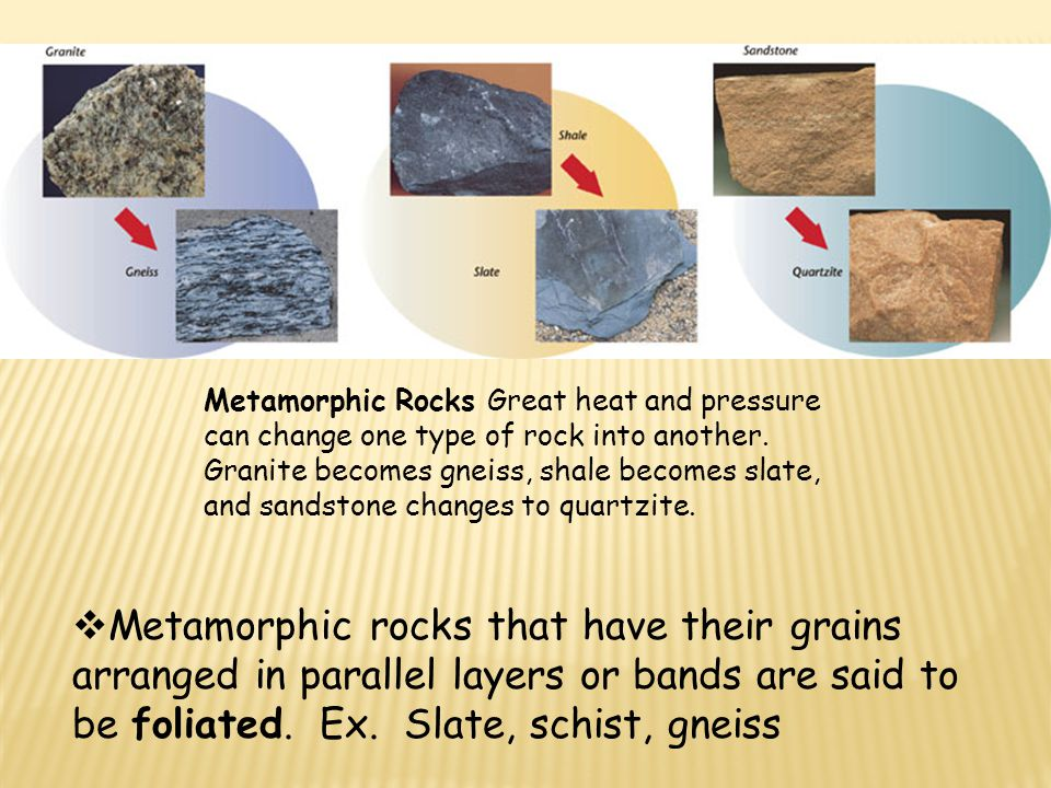 Metamorphic Rocks Great heat and pressure can change one type of rock into another. Granite becomes gneiss, shale becomes slate, and sandstone changes to quartzite.