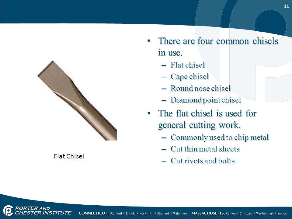 There are four common chisels in use.