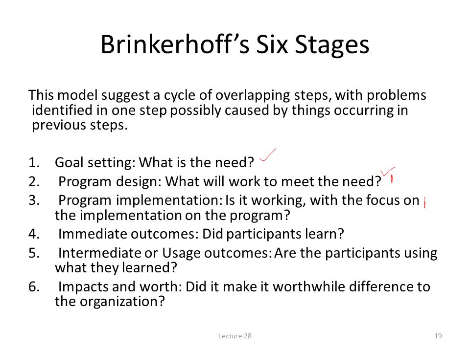 Brinkerhoff's Six Stages