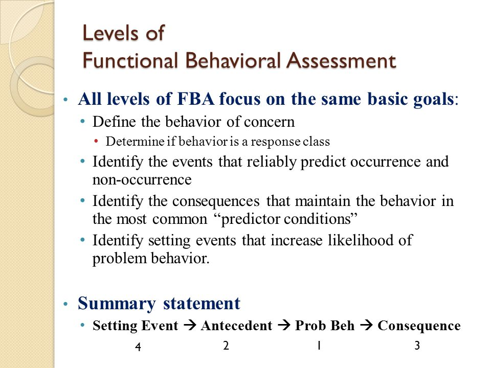 functional behavioral assessment essay Functional behavioral assessment outcomes • by the end of this presentation participants will have: - heard about the basic principles of functional behavioral assessment, - engaged in hands-on practice with two fba tools, and - applied all presentation concepts to a case study have you ever.