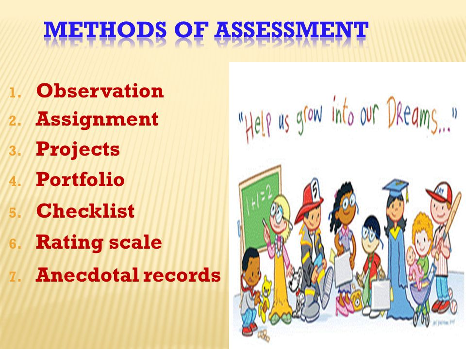 Methods of Assessment Observation Assignment Projects Portfolio