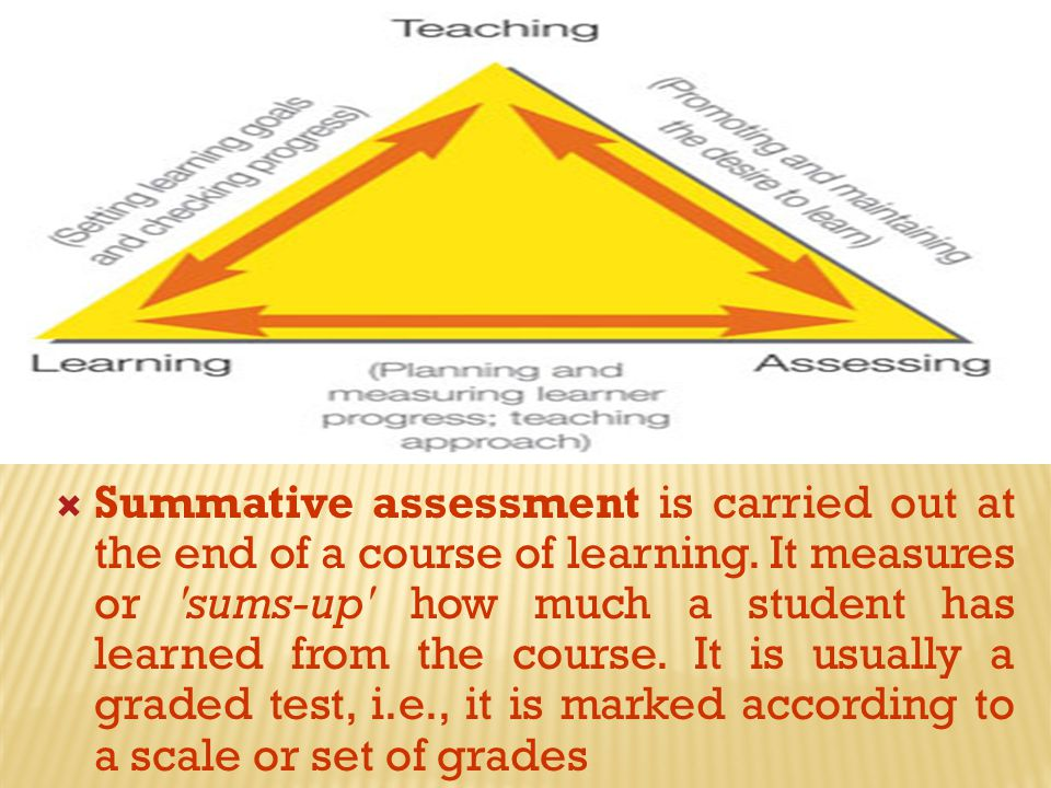 Summative assessment is carried out at the end of a course of learning