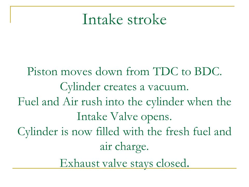 Intake stroke Piston moves down from TDC to BDC