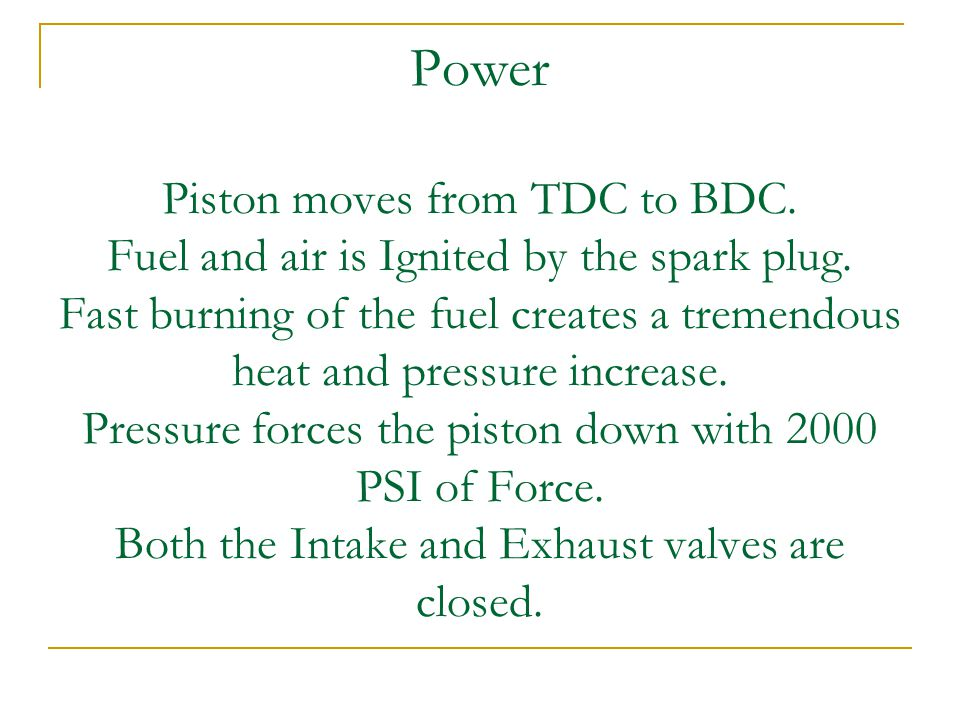 Power Piston moves from TDC to BDC