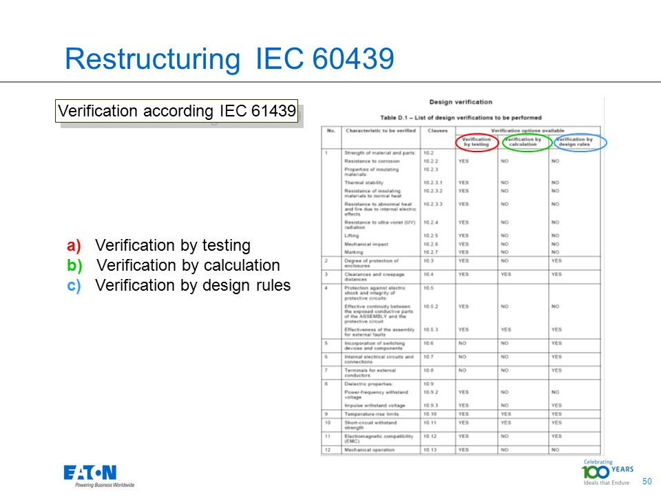 Iec 61641 Ebook Download