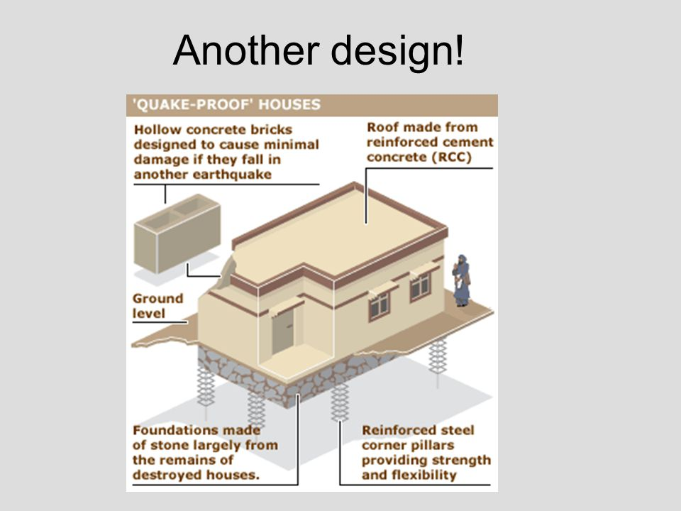 Earthquake Proof Buildings Ppt Video Online Download