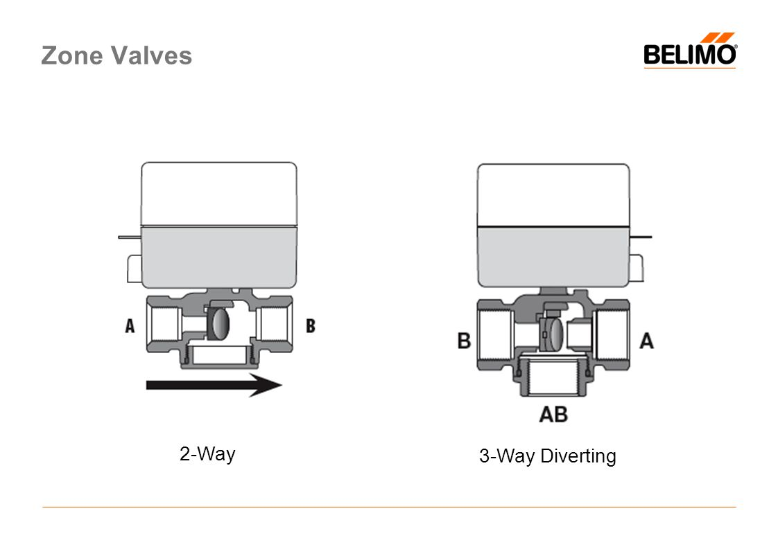 66 Zone Valves 2-Way 3-Way Diverting