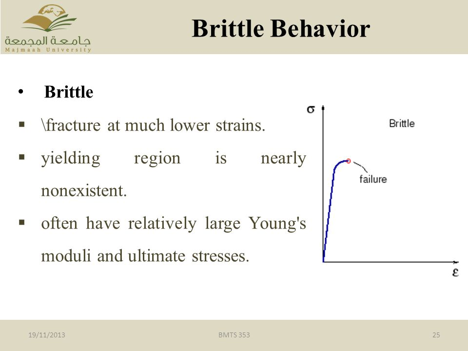 Brittle Behavior Brittle \fracture at much lower strains.
