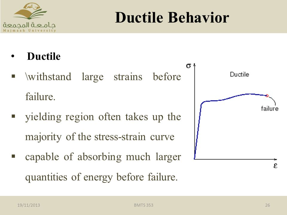 Ductile Behavior Ductile \withstand large strains before failure.