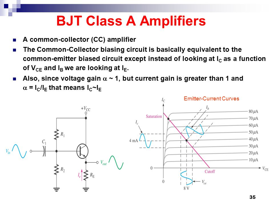 bjt common emitter amplifier Common collector: output equals input less a 07 v v be drop unlike the common-emitter amplifier from the previous section, the common-collector produces an output voltage in direct rather than inverse proportion to the rising input voltage.