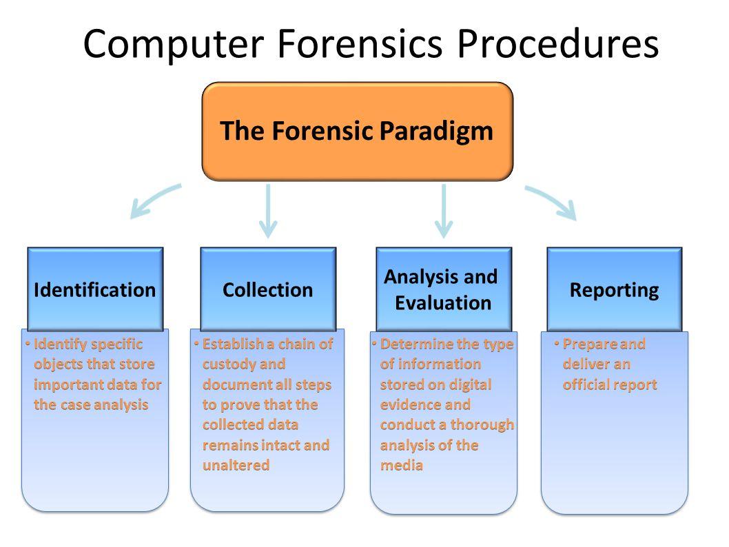 Computer Forensics Ppt Video Online Download