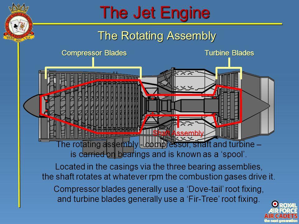 Jet Propulsion Part 3 The Jet Engine Ppt Video Online Download