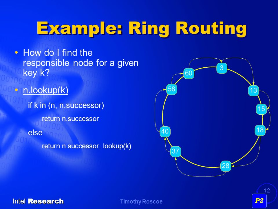 Example: Ring Routing How do I find the responsible node for a given key k n.lookup(k) if k in (n, n.successor)