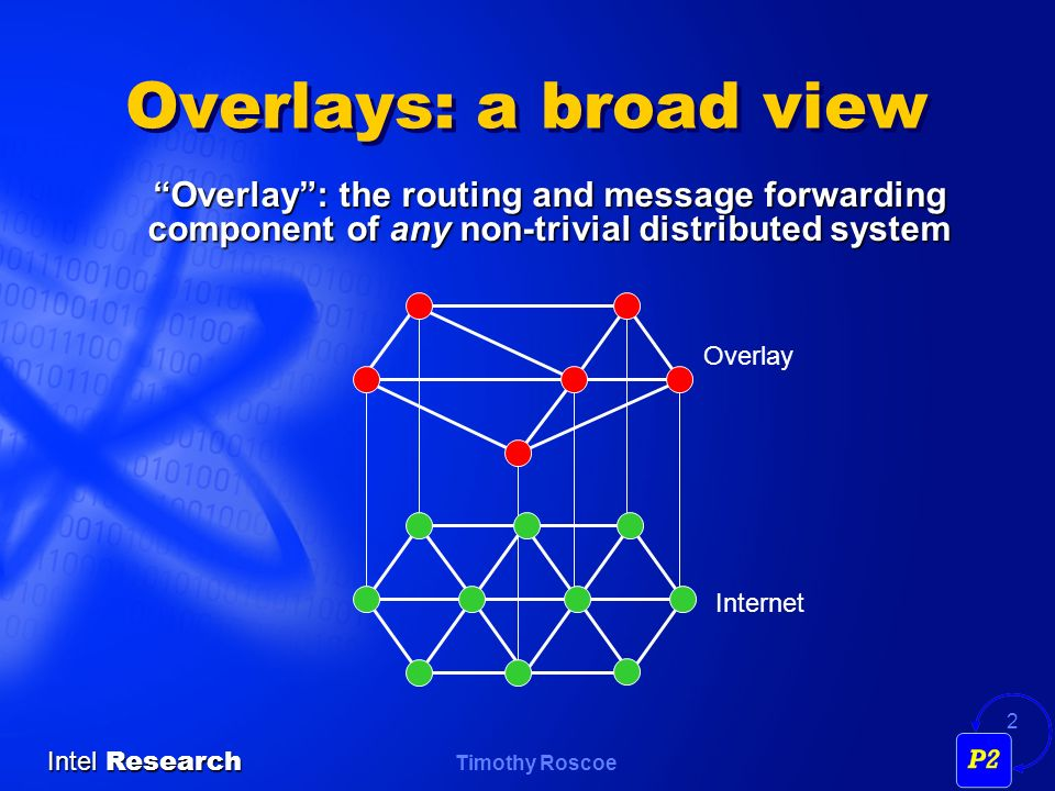 Overlays: a broad view Overlay : the routing and message forwarding component of any non-trivial distributed system.