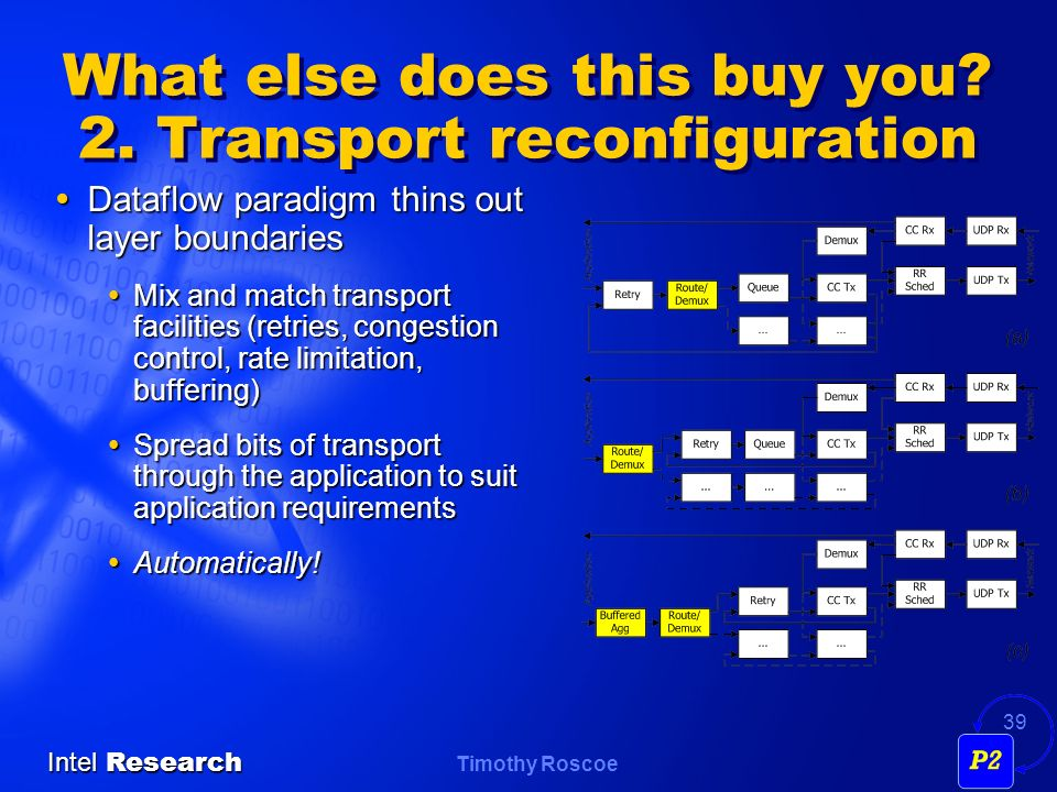 What else does this buy you 2. Transport reconfiguration