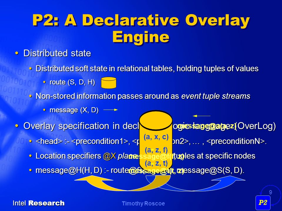P2: A Declarative Overlay Engine