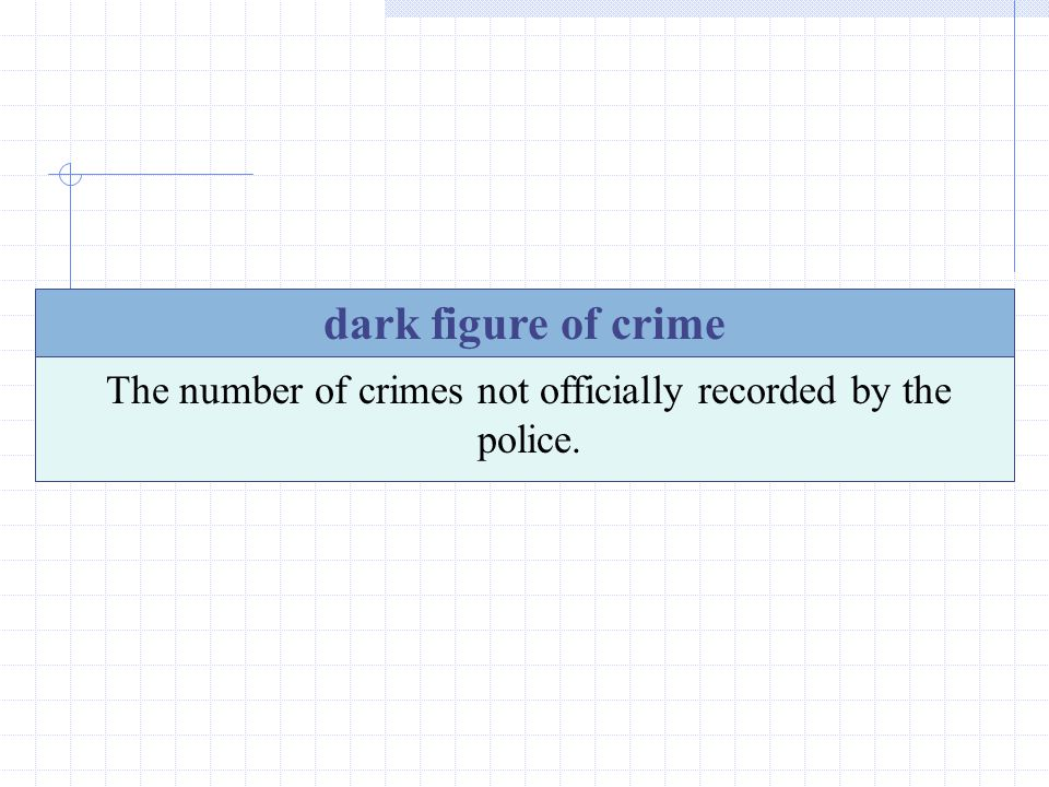 The number of crimes not officially recorded by the police.