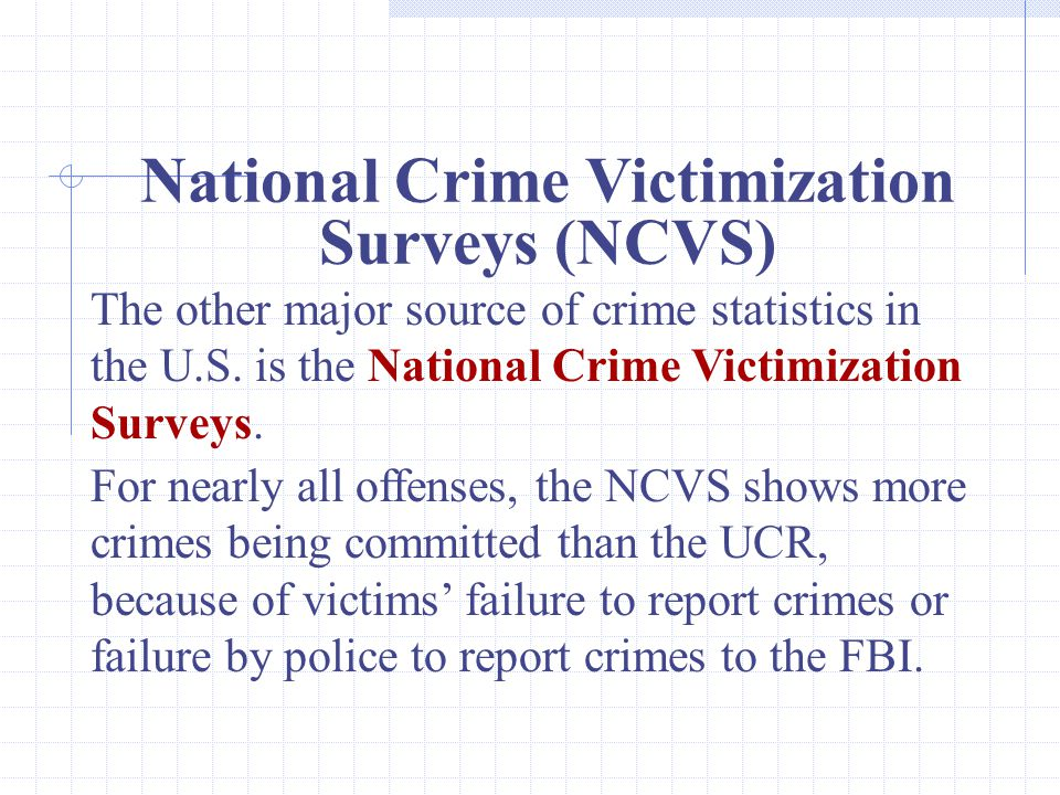 National Crime Victimization Surveys (NCVS)