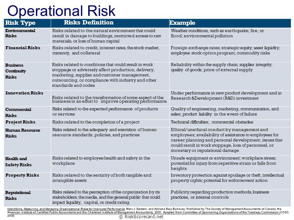 An Overview Of Risk Breakdown Frameworks Ppt Video