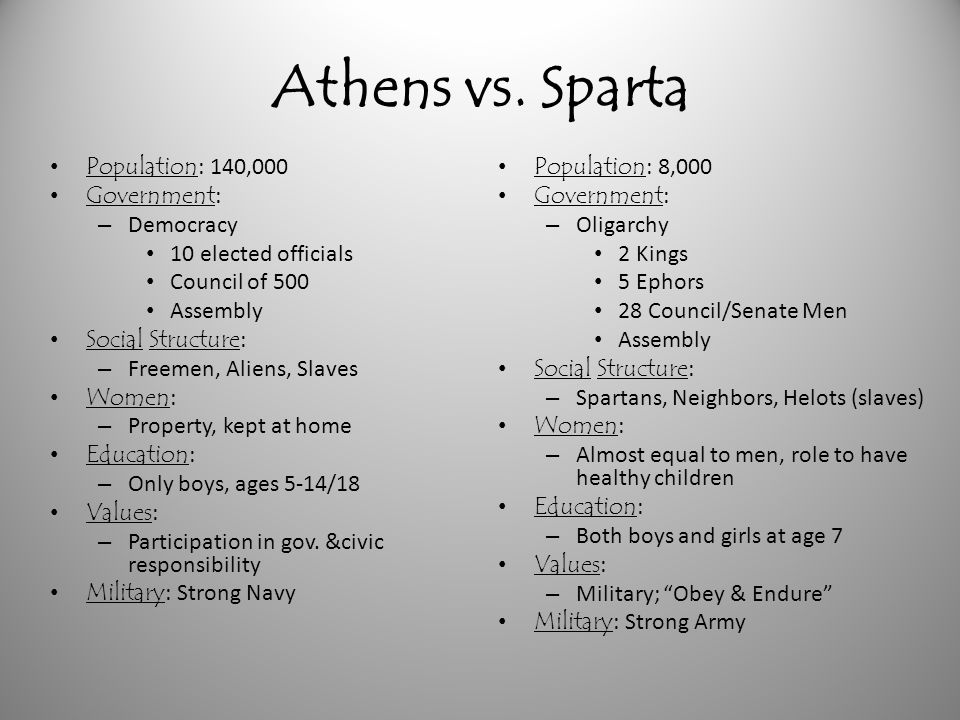 Athens And Sparta - Ppt Download-2436