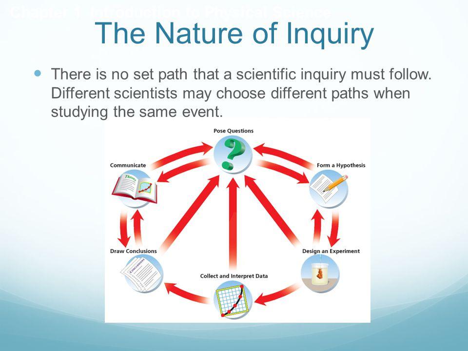 1 2 Scientific Inquiry How Do Scientists Investigate The Natural