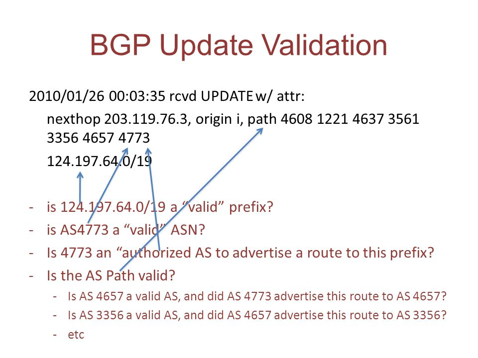 BGP Update Validation 2010/01/26 00:03:35 rcvd UPDATE w/ attr: