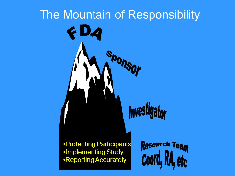 The Mountain of Responsibility