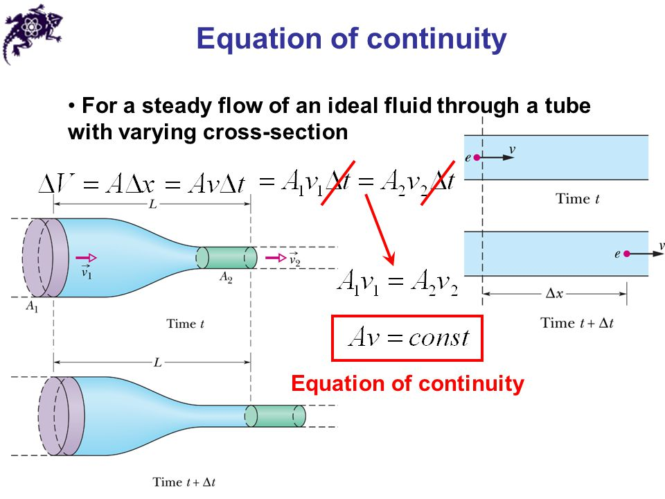 Equation of continuity Equation of continuity