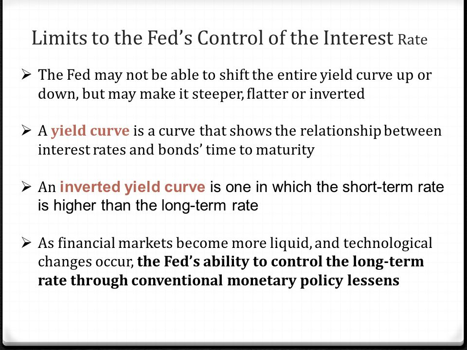 Limits to the Fed's Control of the Interest Rate