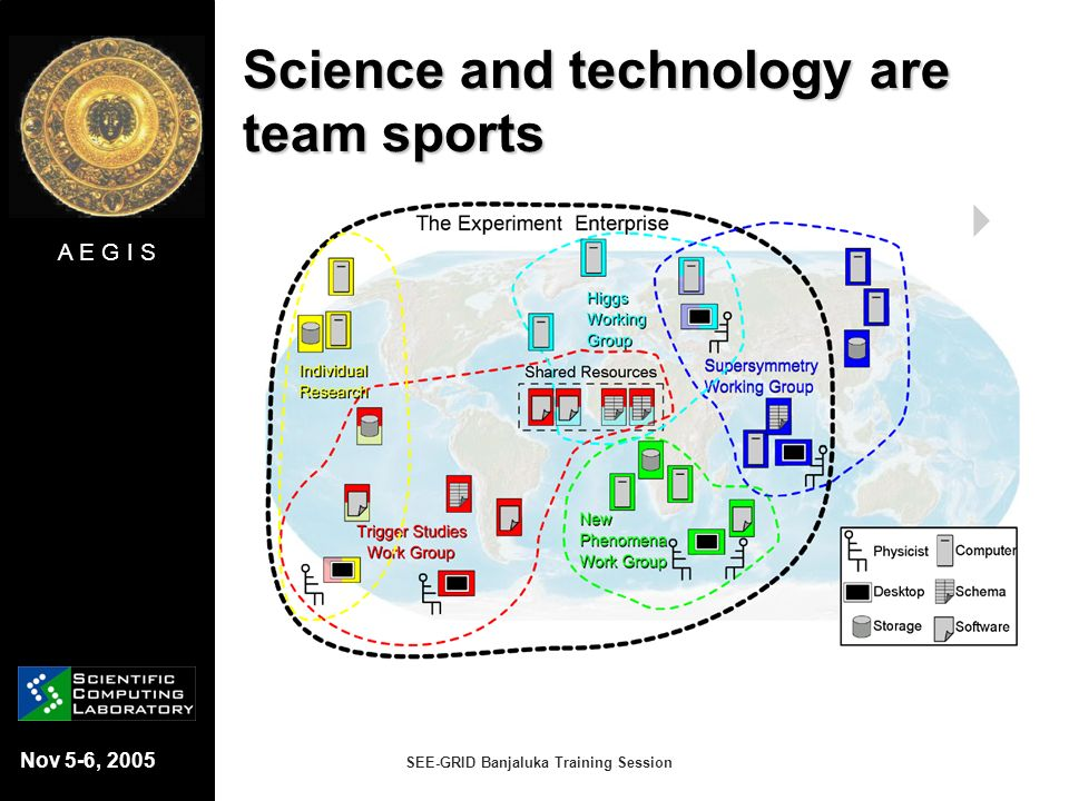 Science and technology are team sports
