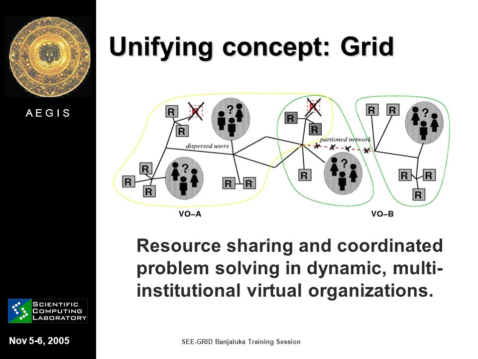Unifying concept: Grid