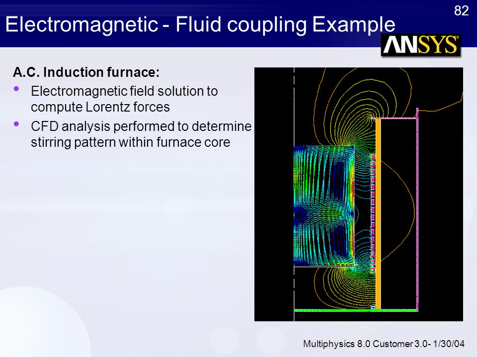 ANSYS Multiphysics 8 0 Technology Overview & Benefits - ppt download
