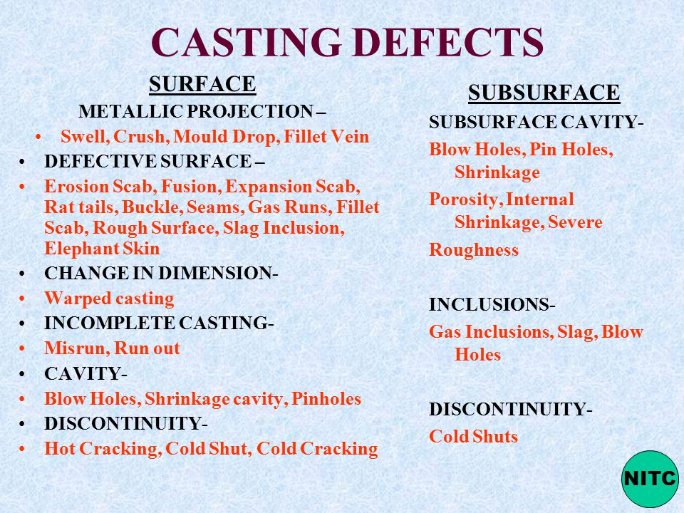 Casting Defects Metal Casters Try To Produce Perfect