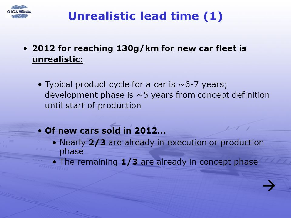 Unrealistic lead time (1)