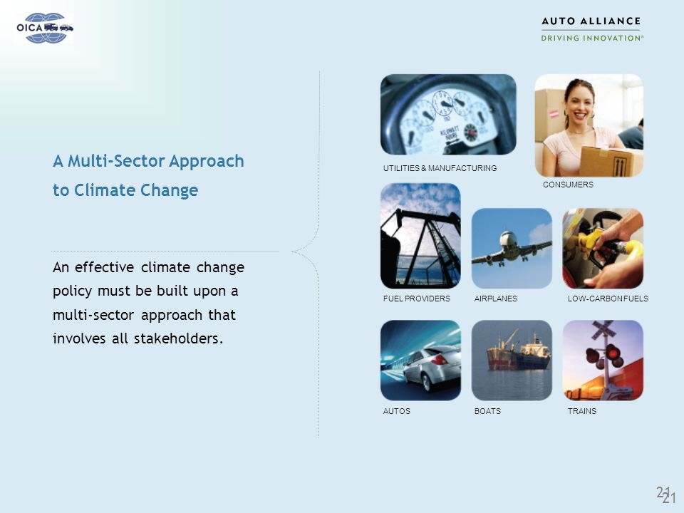 A Multi-Sector Approach to Climate Change