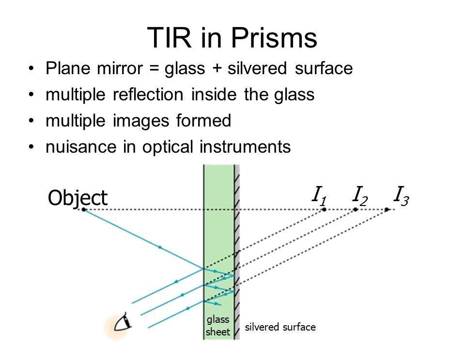 total internal reflection and critical angle pdf