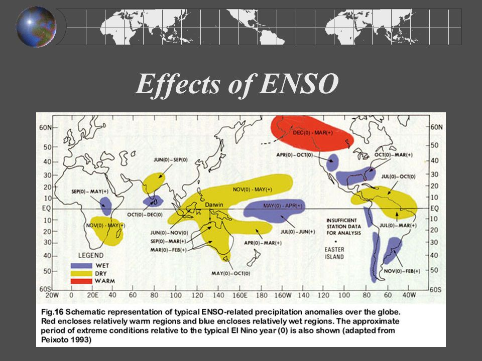 Effects of ENSO Largest effect is on global precipitaion patterns
