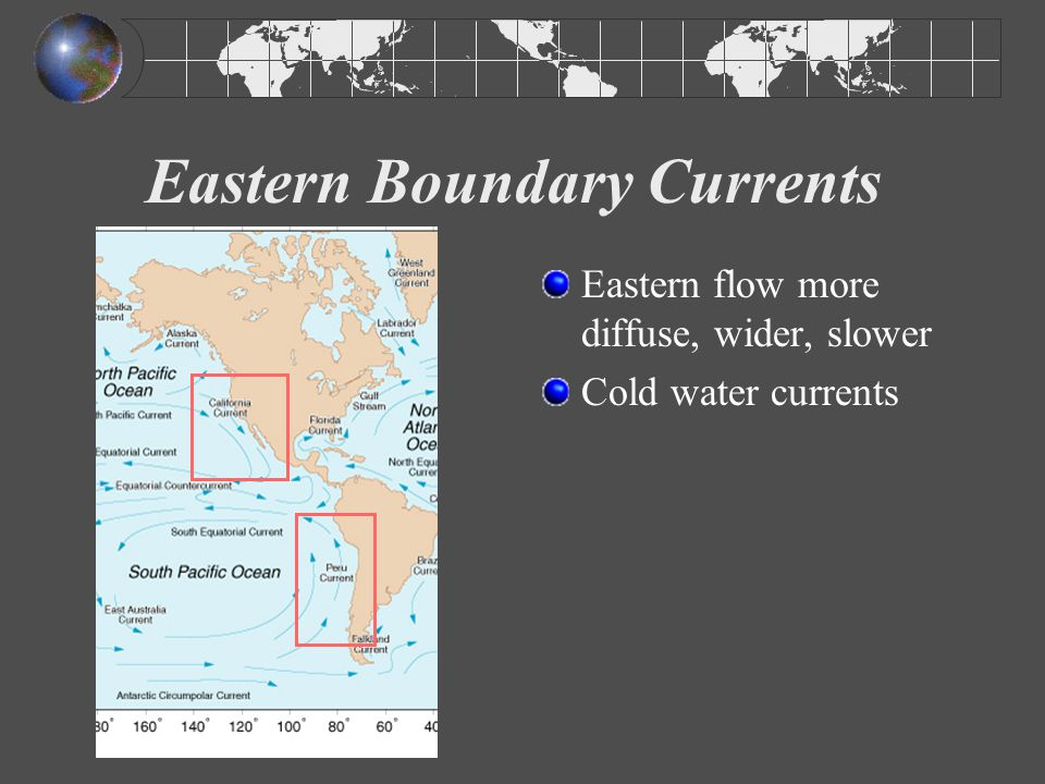 Eastern Boundary Currents