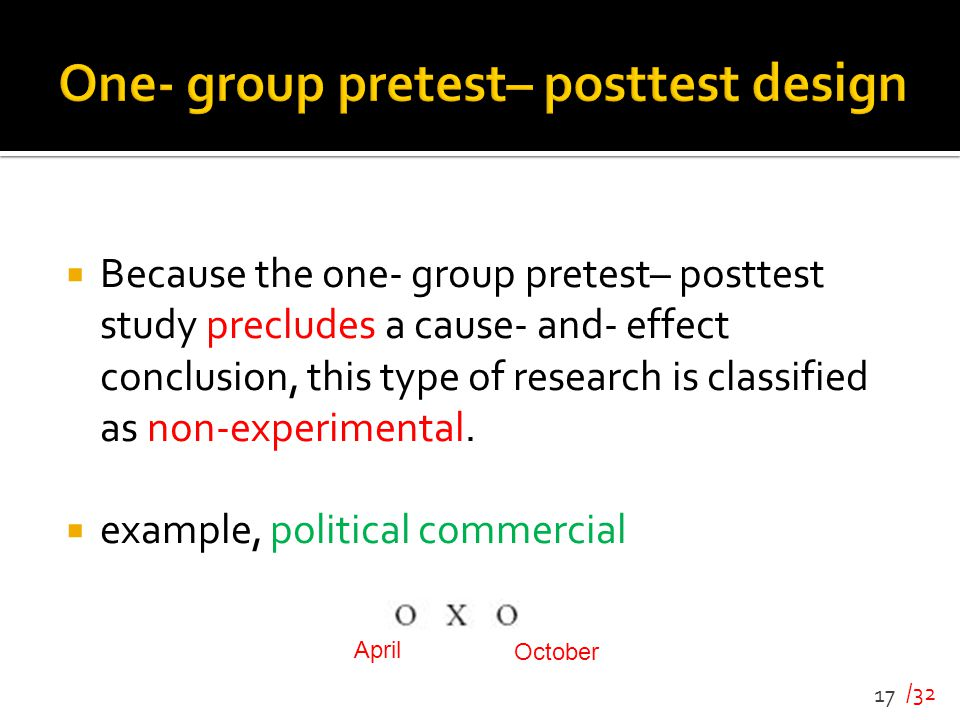 One- group pretest– posttest design