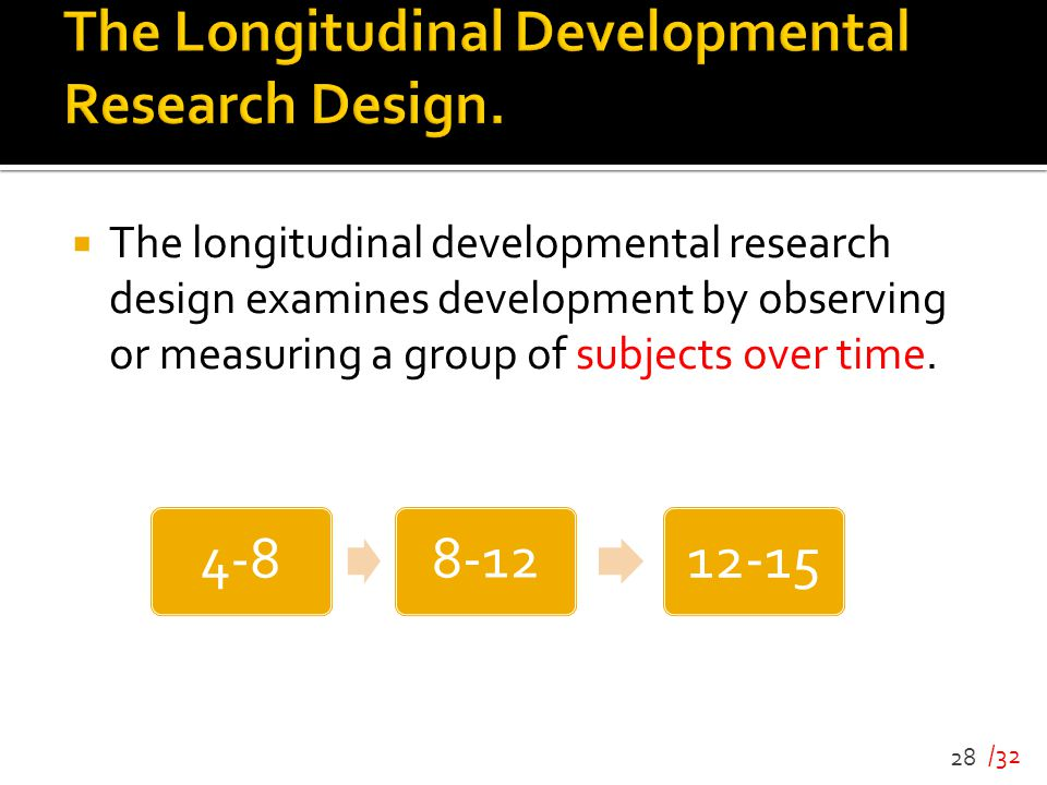 The Longitudinal Developmental Research Design.