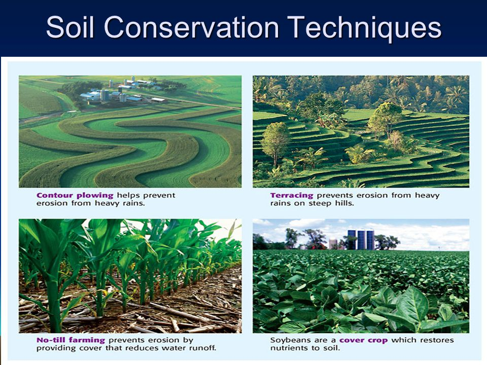 three methods of soil conservation