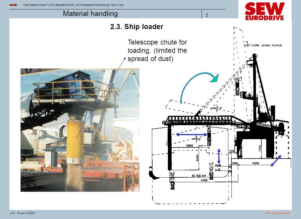 2 3  Ship loader layout Ship loader Bucket wheel Reclaimer