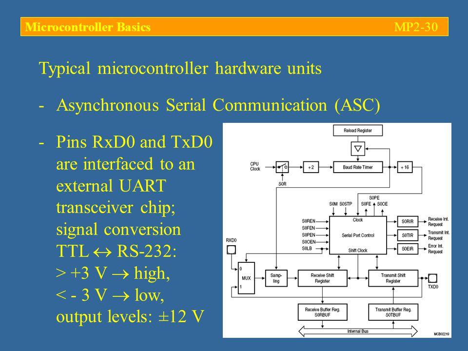 Micro-controller basics - Clock generation, PLL - ppt video