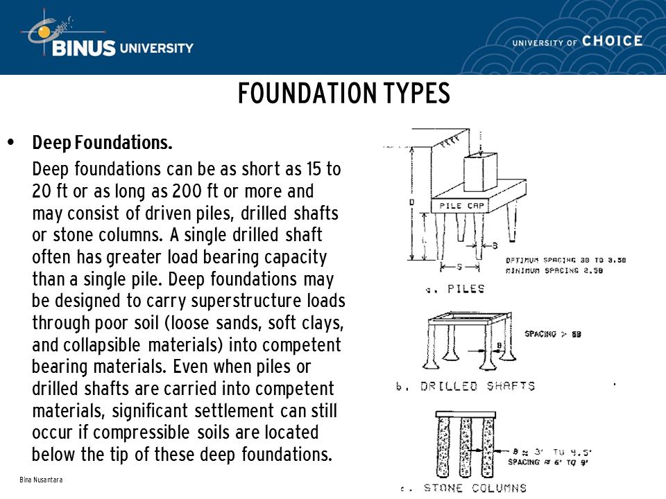 FOUNDATION TYPES Deep Foundations.
