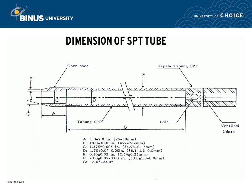 DIMENSION OF SPT TUBE Bina Nusantara