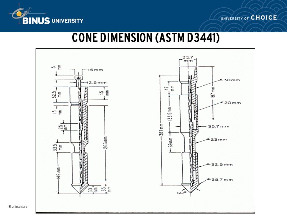 CONE DIMENSION (ASTM D3441)