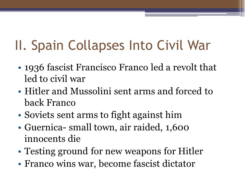 II. Spain Collapses Into Civil War